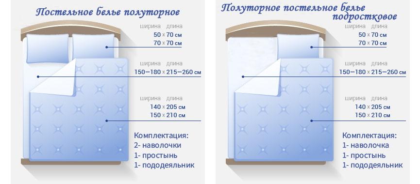 Таблица с изображением размеров полуторного постельного белья