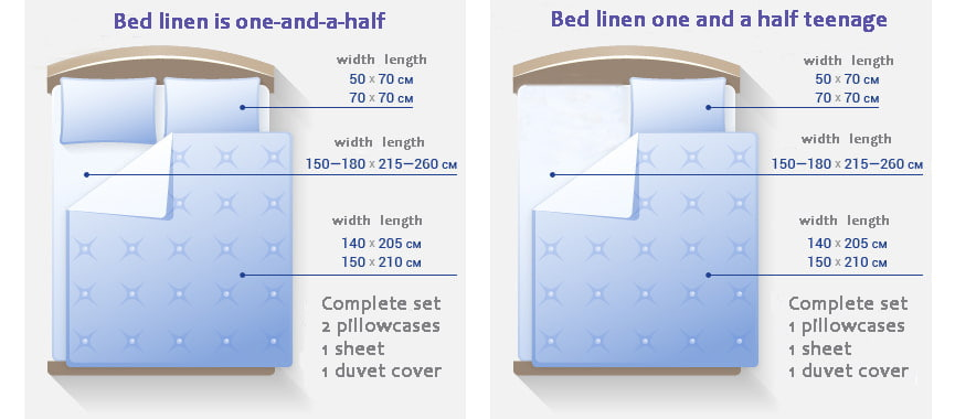 One and a half bed linen sizes